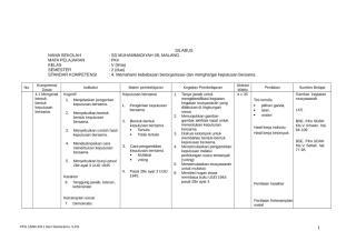 RPP PKN 1. KELAS 5 SMT 2.docx