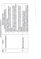 JDs -KOC HSE DandT Team-TS GRP.PDF