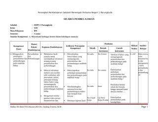 SILABUS IPA Kelas VIII.doc
