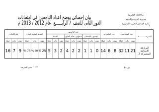بيان إحصائى بالناجحين والدورين معاً الرابع 2012ـ2013.xls