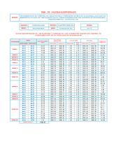 1. Calculo de Red de Alcantarillado DATOS GEOMETRICOS.pdf